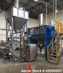 Used- Pancake Mix Dry Blend line and Packaging Systems