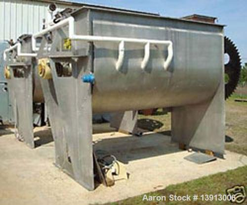 Used-Hayes & Stolz Double Ribbon Blender. Manufactured 1998. 196 cubic foot, food grade stainless steel, 40 hp drive, 10 rpm...