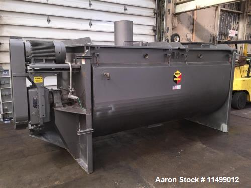 Used- Scott Ribbon paddle combination Blender, Model SPRM 4810SS. 125 cubic feet, stainless steel. 20 HP Reliance motor 3/60...