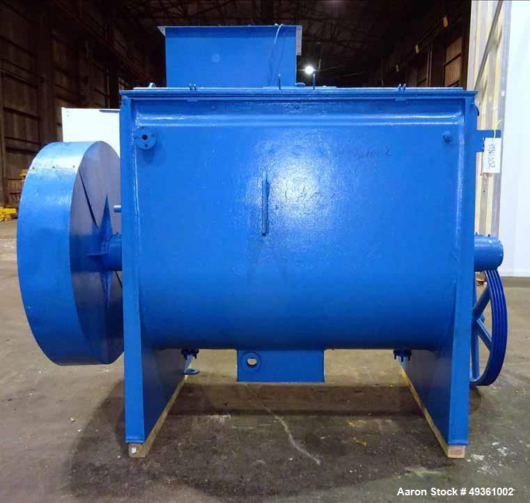 Used- Ribbon Blender, Approximate 45 Cubic Feet, 304 Stainless Steel.