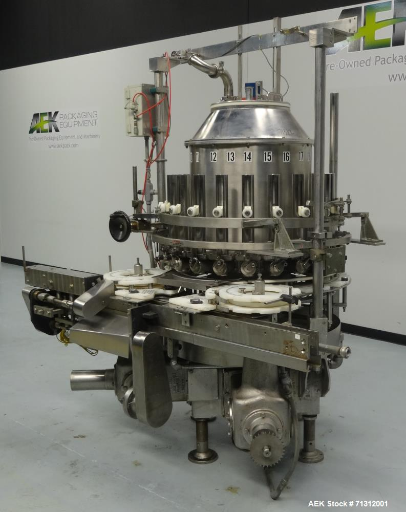 Used- Pfaudler Rotary Piston Filler. Model RPF-21