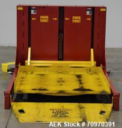 https://www.aaronequipment.com/Images/ItemImages/Packaging-Equipment/Material-Handling-Drum-Dumpers-Drum-Lifts/medium/Southworth-Products-ROLL-C_70970391_aa (1).jpg