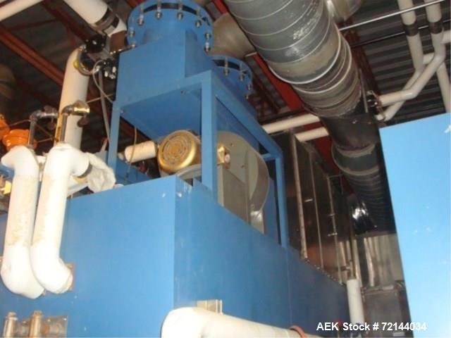 Used- Gruenberg Oven Company, Inc. Granulation Drying Oven
