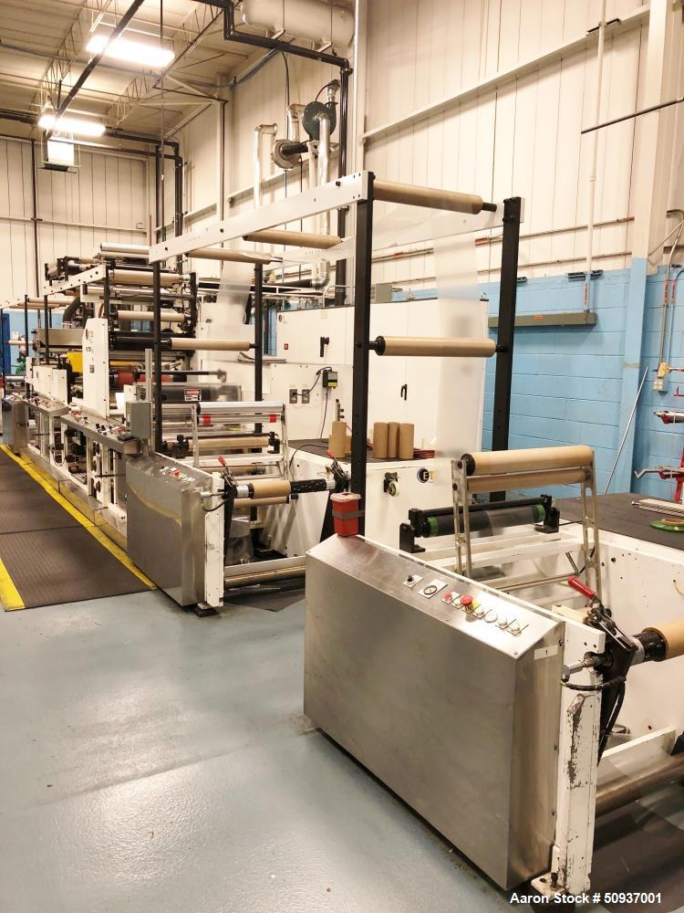 Used- ETI Cohesio 2000 Paper Converting Machine