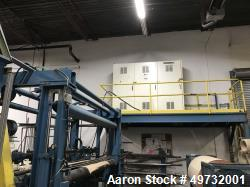 Used- Beloit Slitter Rewinder. Unwind : 30 inch to 120 inch roll width back stand. Up to a 60 inch roll diameter. 4000 lb. m...