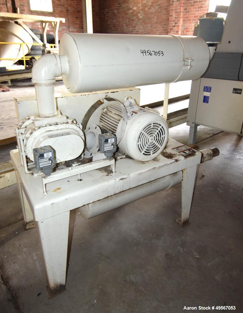 Used- Tuthill Rotary Positive Displacement Blower