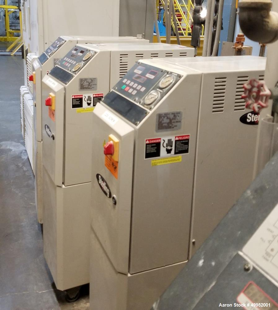 Used- Buss Kneader System, Type 96EV-10C 200-4 Quantic Extruder,