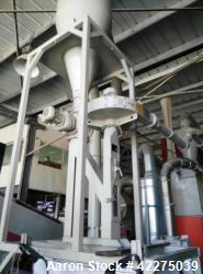 Pallmann Agglomerator PFV250 completely automatic process machine as new. Only 700 worked hours, ye...