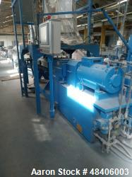 Used- Leistriz Twin Screw Extruder, type ZSE40MAXX-44D