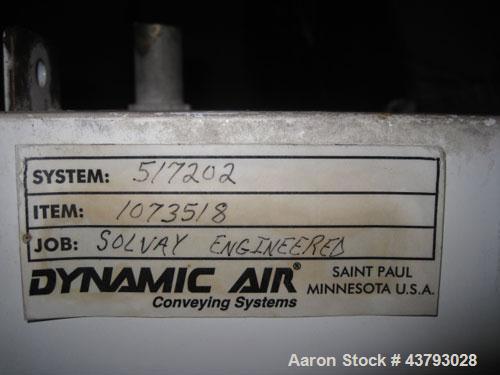Used- Dynamic Air Blender System