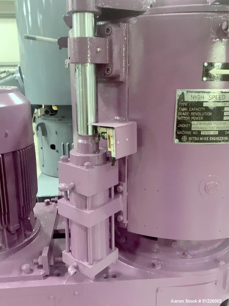 Used- Mitsui Miike 300 Liter High Intensity Mixer