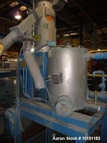 Used- Gala Model 6MUO Underwater Pelletizing System
