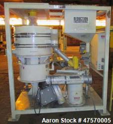 Used- Reduction Engineering Pulverizer Mill, Model 75.