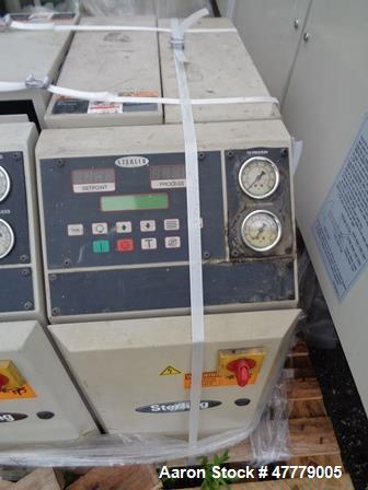 Used- Sterling Temperature Control Unit, Model M2B2010-F