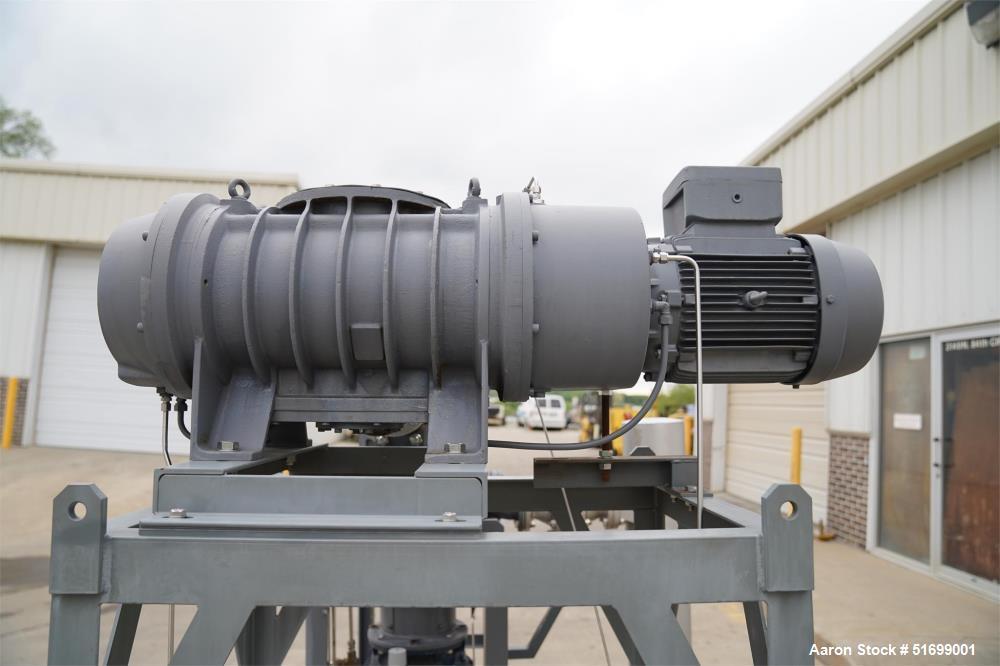 Used- Edwards Skid Mounted Chemical Dry Vacuum Pump