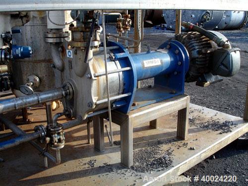Used- Rosenmund APOVAC Solvent Recovery Vacuum System, Hastelloy C22 construction with model PM20-3817-H88 Sulzer Burckhardt...