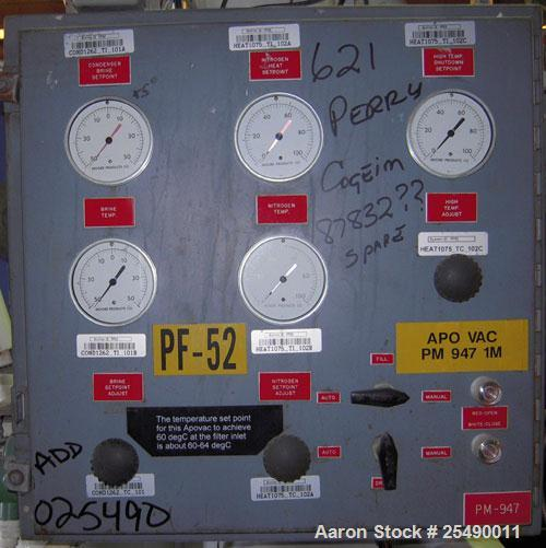 Used- Apovac System, type APOVAC 1.5/600