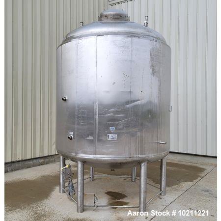 Used-Crepaco Reactor