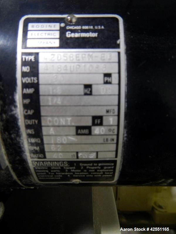 Used- Fitzpatrick Chilsonator roller compactor, model L83