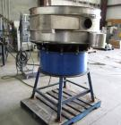 Used-Kason Screener, 48