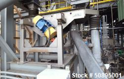 Used- Gough Econ Vibratory Screener