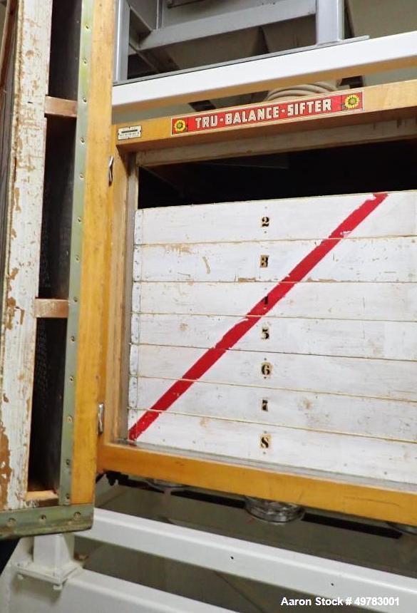 Used- Great Western Tru-Balance Box Sifter
