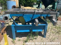 Used- Witte Rectangular Screener, 304 Stainless Steel.