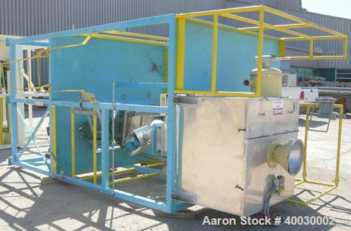Used- Resin Screening Tower Consisting Of: (1) Rotex screener, model 111PSSS-SS, single deck, 2 separation, 304 stainless st...