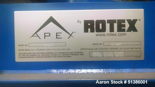 Unused- Rotex Apex Totally Enclosed Gyratory/Reciprocating Screener