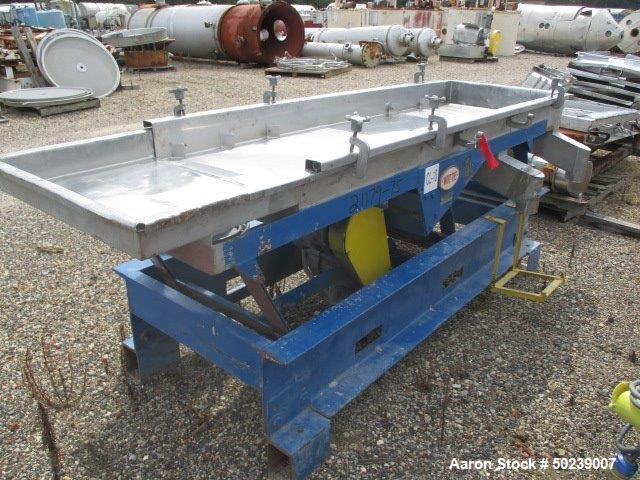 Used- Witte Rectangular Classifier, Stainless Steel.