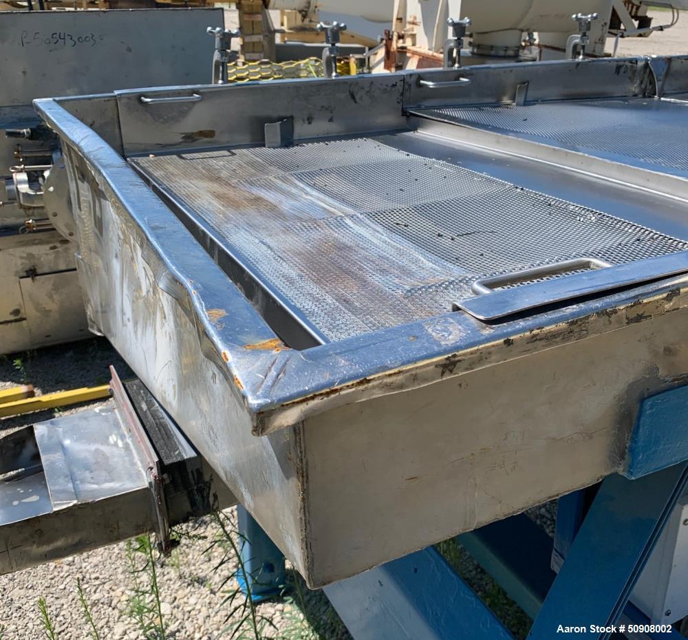 Used- Witte Rectangular Screener, 304 Stainless Steel.