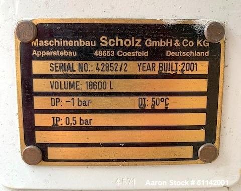 Used- Scholz GMBH Stainless Steel Tank