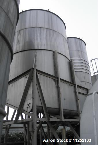Used-12,500 Gallon Stainless Steel Jacketed Tank