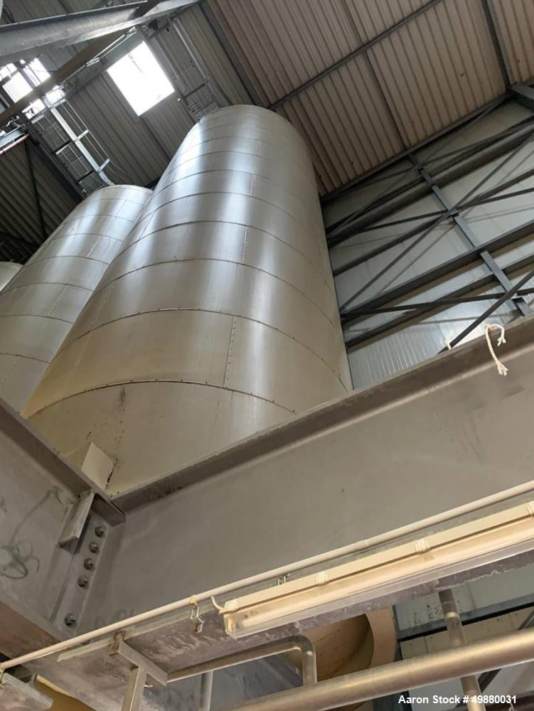 Holvrieka vertical tank, Total capacity 33597 gallon/127000 liter, working capacity 33333 gallon/126000 liter. 304 stainless...