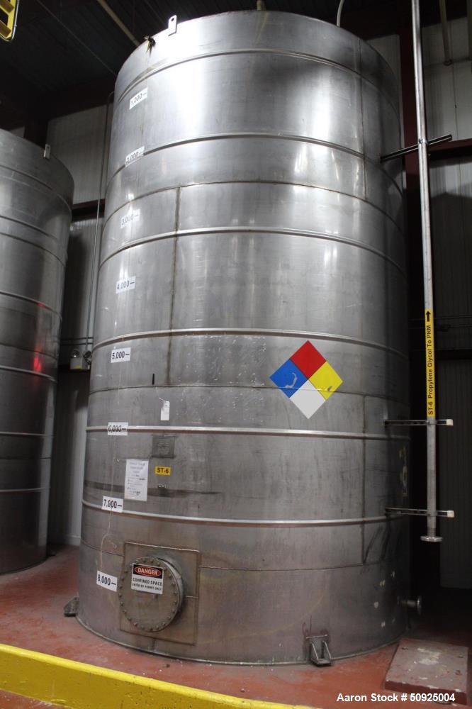 Used- Keller Storage Tank