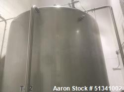 Used Walker 5,000 Gallon Single Shell HFCS Storage Tank, 304 Stainless steel. Ve