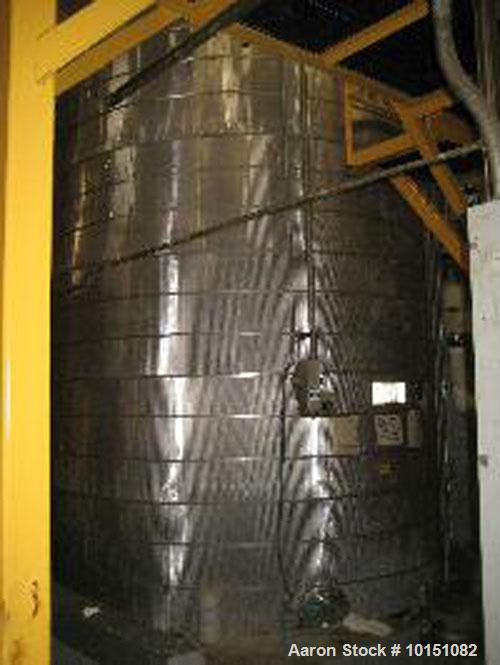 Used-Approximately 10,000 Gallon Vertical 304 Stainless Steel Tank. 11' Diameter x 15' straight side. With flat top and cone...